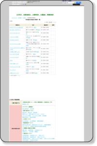 予防福祉用具販売|江東区|東京都