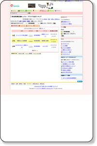 お店口コミランキング(東京都板橋区趣味・レジャー・アウトドアのおすすめ) i-netshops.net