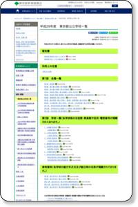 平成29年度 東京都公立学校一覧|東京都教育委員会ホームページ