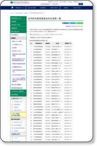 区市町村教育委員会所在地等一覧|東京都教育委員会ホームページ