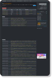 mk-mode BLOG » Twitter – MySQLに保存したツイートをホームページで公開!