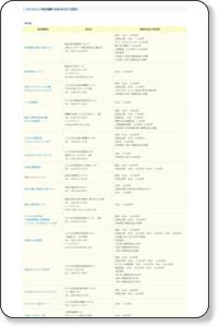 カウンセリング指定機関 | 各指定医療機関 | 埼玉県市町村職員共済組合ホームページ