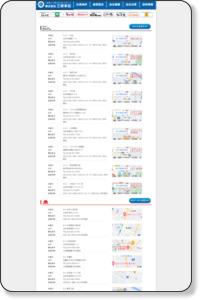 店舗一覧   株式会社三栄本社 〜美味しさと安心をみなさまへ〜