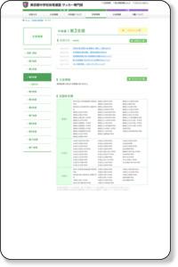 第3支部|支部情報|中体連|東京都中学校体育連盟 サッカー専門部