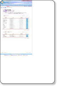 NPO法人東京中央ネット > おでかけ情報 > ショッピング(デパート)