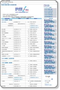 東京都第二次保健医療圏:区南部の病院情報、有床診療所情報