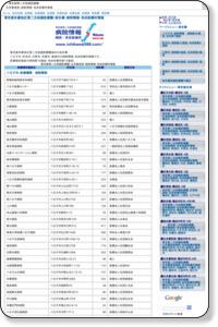 東京都多摩地区第二次保健医療圏:南多摩の病院情報、有床診療所情報