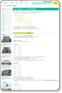初めての都内暮らし!23区内で部屋を借りる前に知っておきたい知識を徹底的に解説してみた - 一人暮らし向けデザイナーズ賃貸物件専門サイト - 株式会社アンビション・ルームピア