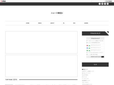 アフィブログゲーム速報