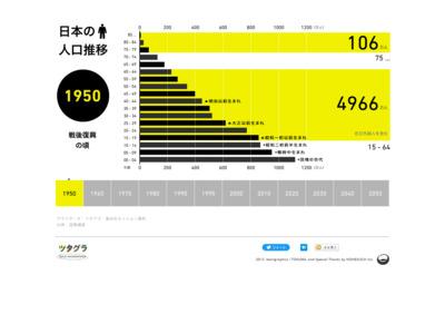 http://www.bowlgraphics.net/tsutagra/03/