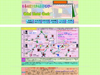 日本心理システム開発センター