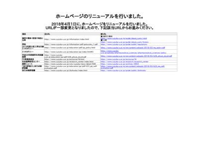 http://www.suzuka-u.ac.jp/education/pp/index.html
