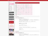 http://blog.hobbystock.jp/report/2008/12/tp0083.html