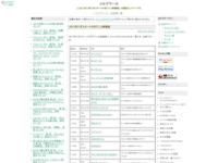 2013年1月スタートの冬アニメ新番組のスクリーンショット