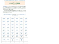 http://protist.i.hosei.ac.jp/PDB/Sampling/Prefectures/
