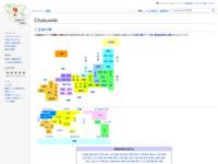 http://wiki.chakuriki.net/