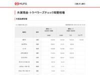 http://www.bk.mufg.jp/gdocs/kinri/list_j/kinri/tvl_check.html