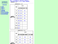 http://www.env.go.jp/water/heisa/heisa_net/setouchiNet/seto/kankyojoho/gyokaku/kankyuou2.htm