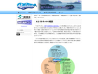 https://www.env.go.jp/water/heisa/heisa_net/setouchiNet/seto/