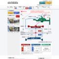 羽田空港国内線駐車場 -空港ビル直結の便利な駐車場-
