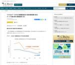 マクロなデータが示す誤嚥性肺炎の急性期医療の変化 - CBnewsマネジメント