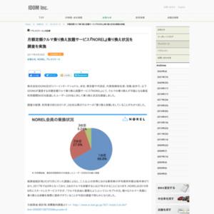 月額定額クルマ乗り換え放題サービス『NOREL』乗り換え状況を調査