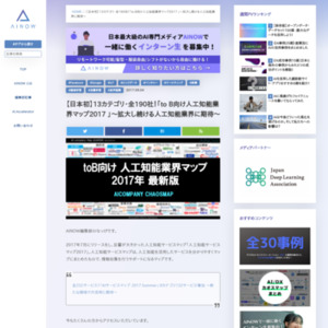 to B向け人工知能業界マップ2017