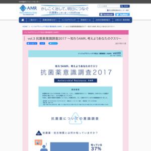 抗菌薬意識調査2017