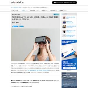 投資総額約66億円「仮想現実(AR・VR・SR・MR)・3D投影」市場における全大学/研究機関205、769テーマ中、科研費獲得金額ランキングTOP50