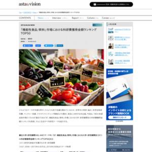 「機能性食品/飲料」市場における科研費獲得金額ランキングTOP50