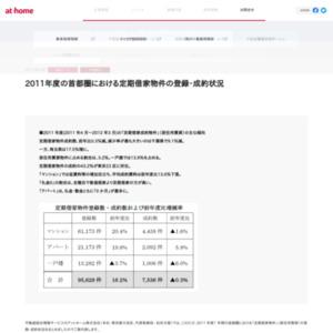 11年度の首都圏における定期借家物件の登録・成約状況
