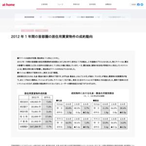 2012年年間 首都圏の居住用賃貸物件登録状況