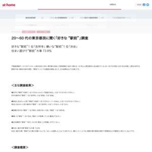 """20~60代の東京都民に聞く「好きな """"駅前""""」調査"""