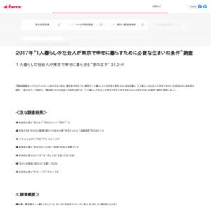"""""""1人暮らしの社会人が東京で幸せに暮らすために必要な住まいの条件""""調査"""