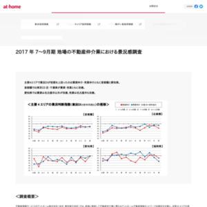 地場の不動産仲介業における景況感調査(2017年7~9月期)