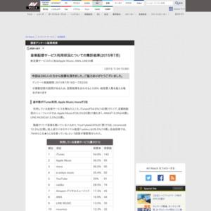 音楽配信サービス利用状況についての集計結果(2015年7月)