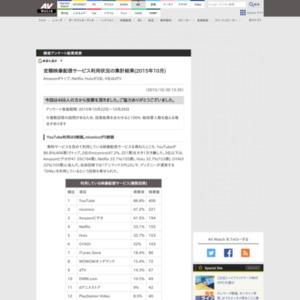 定額映像配信サービス利用状況の集計結果(2015年10月)