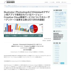 Illustrator・PhotoshopなどのAdobeのデザイン用アプリで使用されているバージョン・Creative Cloud関連サービスについてのユーザーアンケート(2015年9月調査)