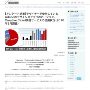 デザイナーが使用しているAdobeのデザイン用アプリのバージョン、Creative Cloud関連サービスの使用状況(2016年3月調査)