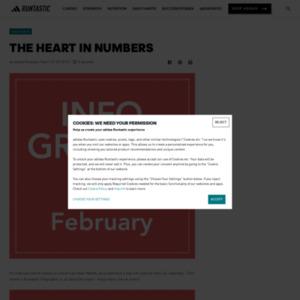 ハートとフィットネスに関するインフォグラフィック