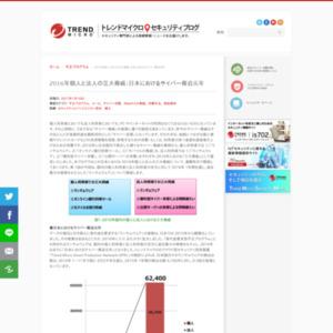 2016年個人と法人の三大脅威:日本におけるサイバー脅迫元年