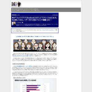 再び「フェイスブック(facebook)女子」と「ミクシィ(mixi)女子」を比較してみた。ーデータから見るペルソナ図鑑(24)ー