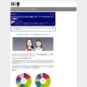 facebook女子とmixi女子の違いとは? -データからみるペルソナ図鑑(3)-