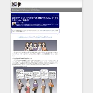 日本の「ソーシャルメディア女子」を俯瞰してみました。 -データから見るペルソナ図鑑(7)-