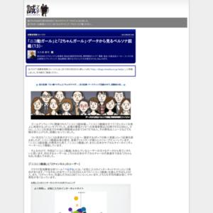 「ニコ動ガール」と「2ちゃんガール」-データから見るペルソナ図鑑(13)-
