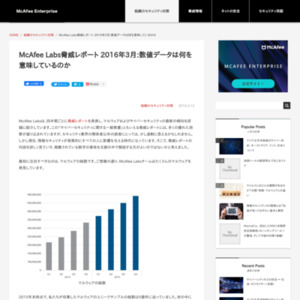 McAfee Labs 2015年第4四半期脅威レポート
