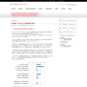 印刷産業10年分析2/3 都道府県別