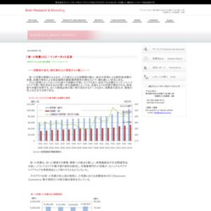 卸・小売業とEC/インターネット広告