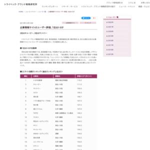 企業情報サイト調査2015