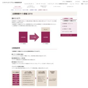 企業情報サイト調査 2016